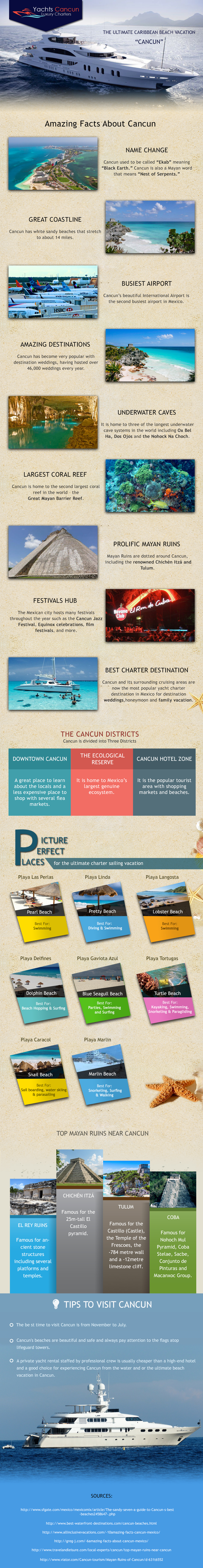 Yacht Destinations Near Cancun